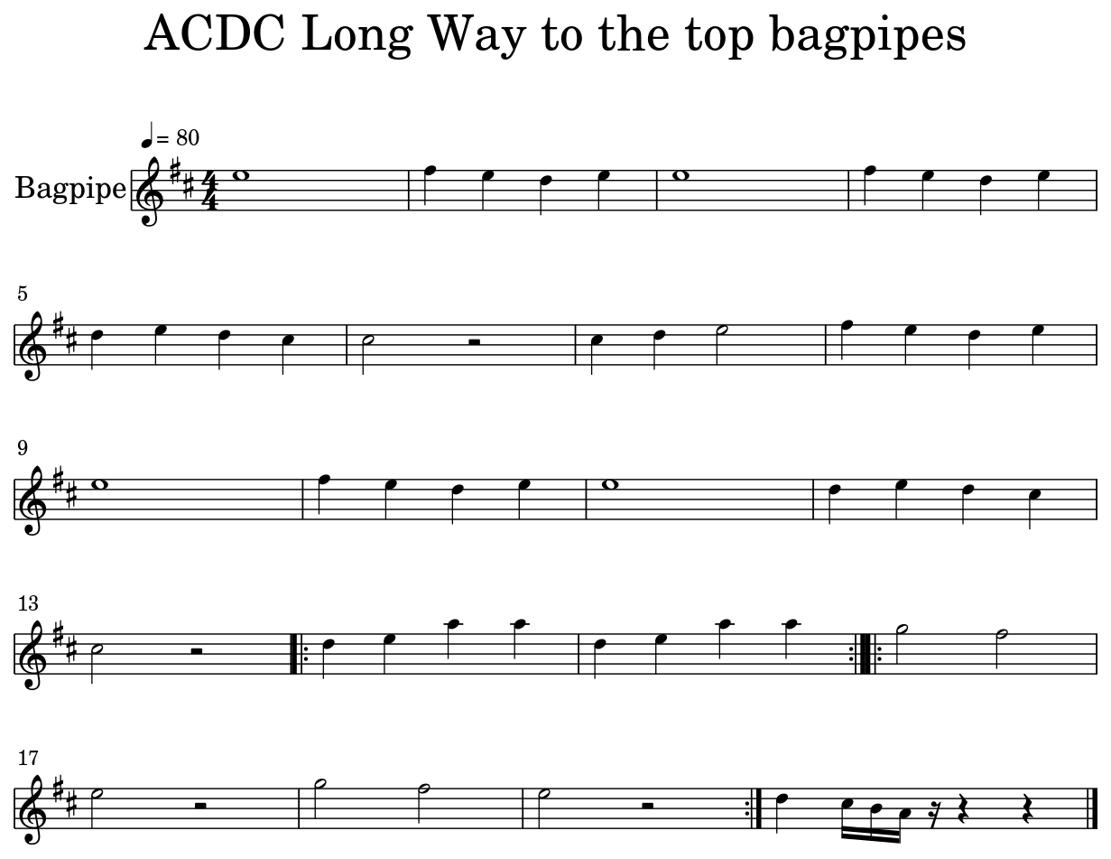 ACDC Long Way to the top bagpipes - Flat