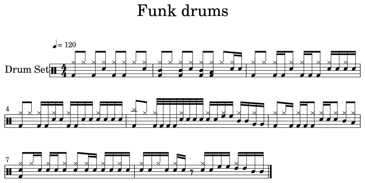 Funk drums - Flat