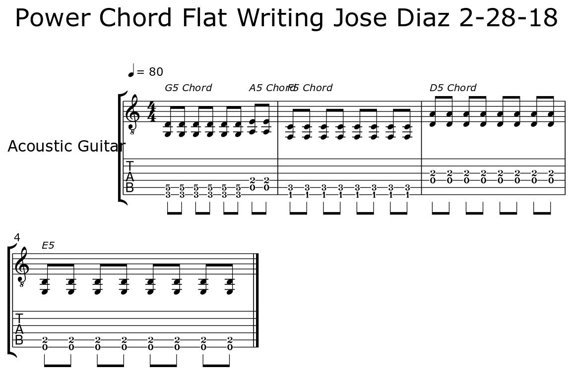 Power Chord Flat Writing Jose Diaz 2 28 18 Sheet Music For