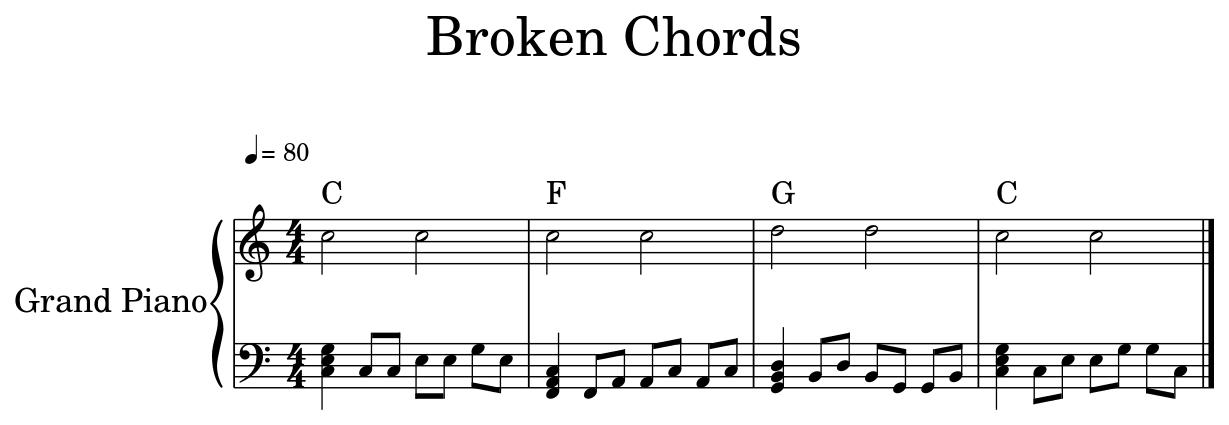 Broken Chords Sheet Music For Piano